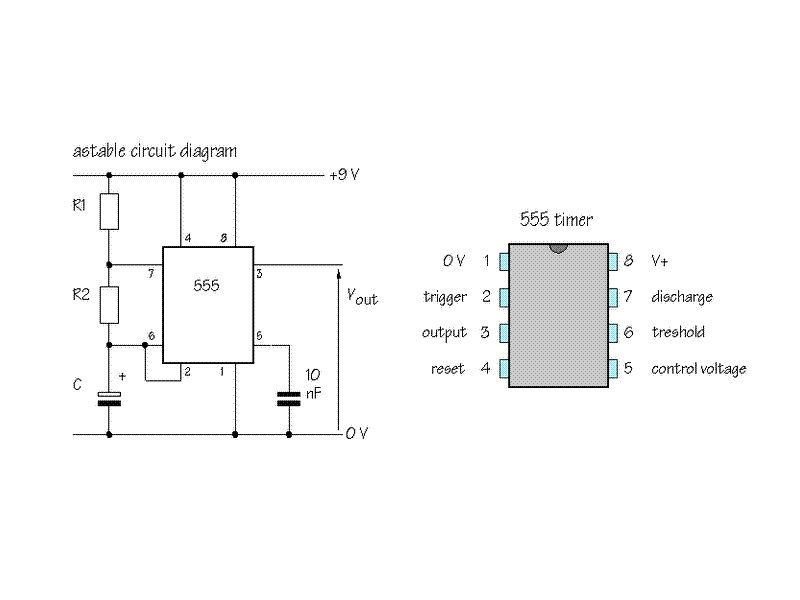 Control a Servo Motor Without Programming