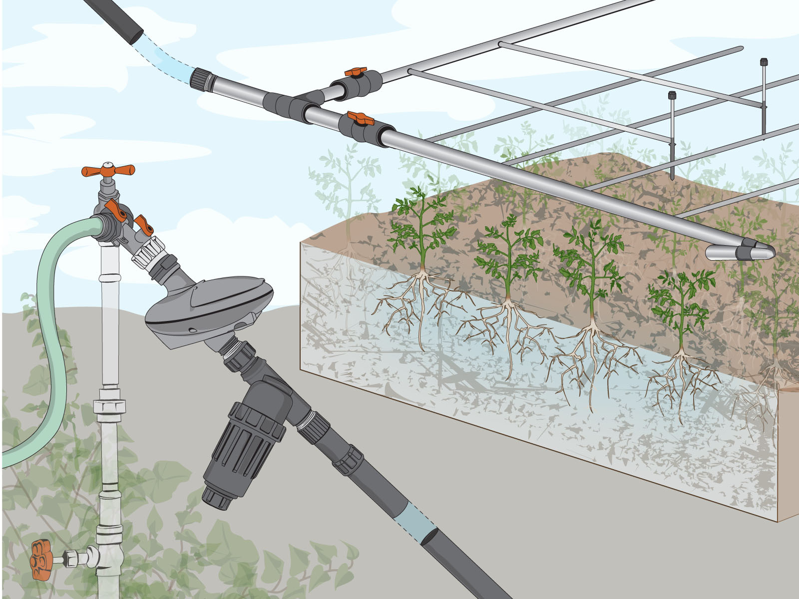 Drip Irrigation Basics Make - Home irrigation design